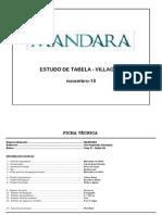 1110 MANDARA VILAGE A - ESTUDO DE TABELA