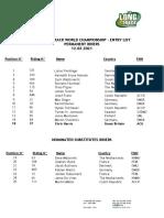 2021 FIM Long Track World Championship Entry List