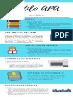 Referencias APA (1)