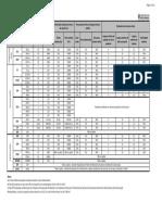 2014-12-23-QUADRO-2A-minuta-PL-LPOUS-vfinal - PARÂMETROS DE PARCELAMENTO