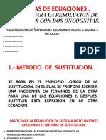 REPASO  2do  y  3ero BACHILLERATO. SISTEMAS DE ECUACIONES