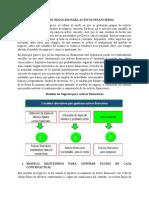 MODELO DE NEGOCIOS DE ACTIVOS FINANCIEROS
