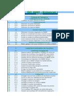 Check-list-ISO-45001