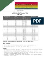 PEDESTAL Joni crane loadcharts pkg