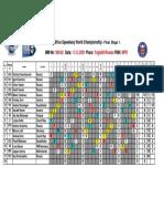 2021 FIM Ice Speedway World Championship - Final 13 02