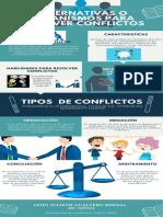 Infografía Alternativas o Mecanismos Pararesolver Conflictos Leidi Gualtero