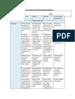 Rúbrica Planificación y Producción de un Mito 7mo Básico
