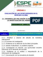2.1. Desarrollar Una Visión Global Mediante La Inv. de Mkt. Ok Ok