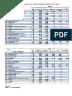 notas de corte-cas2020-21(sin Prion)