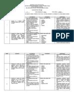 6° A 11 PLAN ESTUDIOS VIDA ESPIRITUAL, ÉTICA, CÁTEDRA 2020