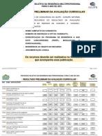 210209_ResidMultipr-2021 - Result Preliminar Da Aval Curricular
