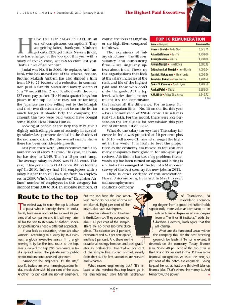 Image result for August 23: Buy Torrent Pharma, DRL & Kajaria Ceramics, says Rajat Bose