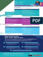 Diseno y Desarrollo de Software
