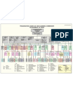 organisation chart of planning comission