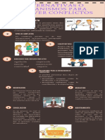 Infografia Resoucion de Conflictos