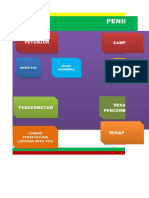 APLIKASI PKG SD B'anti  2020 (1)