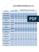 planilha-cargos-salarios-pmcg-2019