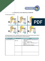 Jawaban Tugas 1 Menganalisis Data Larutan Elektrolit dan Nonelektrolit