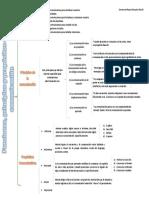 Cuadro Sinóptico_Funciones, Principios y Propósitos de la Comunicación.