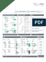 Evaluation der Aktion 20.000 Infografik