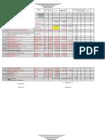 REALISASI DD TAHAP 1 (20%) 2019 PANCANG