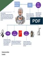 teoria etica de aristoteles