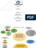 mapa mental medicion (2)