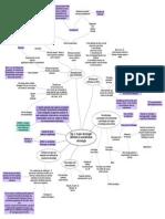 Mapa mental - cap.-2-o-que-c3a9-tecnologia-definindo-ou-caracterizando-a-tecnologia