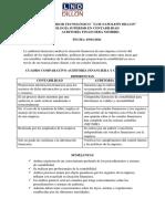 CUADRO COMPARATIVO SEMEJANZAS Y DIFERENCIAS DE AUDITORIA FIANCIERA Y CONTABILIDAD