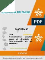 Flujogramas (2)