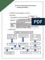 Protocolos do Serviço de Neurologia e Neurocirurgia ATUALIZADO2 (1)