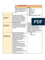 ACT 6 CUADRO COMPARATIVO EPIDEMIOLOGIA