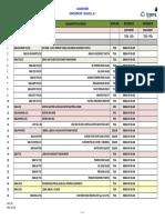 1508 SPCC Cuajone - Electrical Equipment List - Rev 0