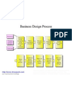 Business Design Process