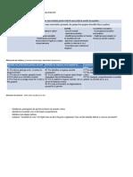5- Proiectarea-activității-de-învățare-