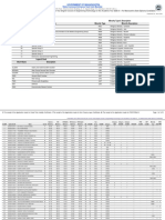 DSEFinalMerit Diploma Display List