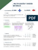 Suma, resta, multiplicación y división (1)