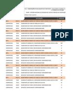 Orcamento Analitico - Projeto Eng - CPUs + Insumos