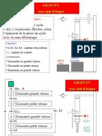 grafcet_perceuse