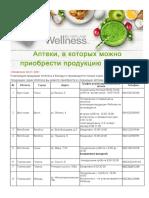 Аптеки-Wellness (5)