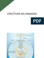 STRUTTURA DEL PARADISO