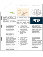 ModelosdelDesarrollodeSoftware