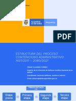 Reforma CPACA 12-02-2021