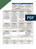 Inmobiliaria - La molina - Gráfico de líneas 1 - REQUISITOS (1)