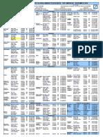 NOVEMBER 2010 Deutsche Bank Americas Company Research List_EXTERNAL(1)