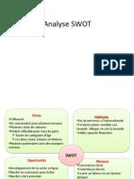 Analyse SWOT