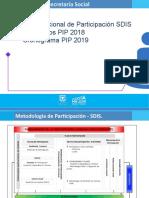03042019_Resultados_Participacion2018_programacion2019