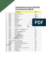 TDS & VDS Rate- 19-20