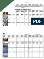 dizionario materiali  31-1-2011