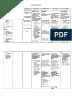 170516998 NURSING CARE PLAN for Myocardial Infarction
